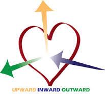 Inward attitudes (2)
